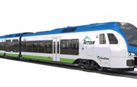 waterstof trein voor vs